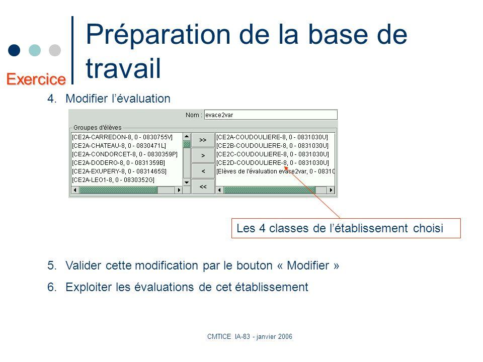 CMTICE IA-83 - janvier 2006 Préparation de la base de travail 4.Modifier lévaluation 5.Valider cette modification par le bouton « Modifier » 6.Exploiter les évaluations de cet établissement Les 4 classes de létablissement choisi Exercice