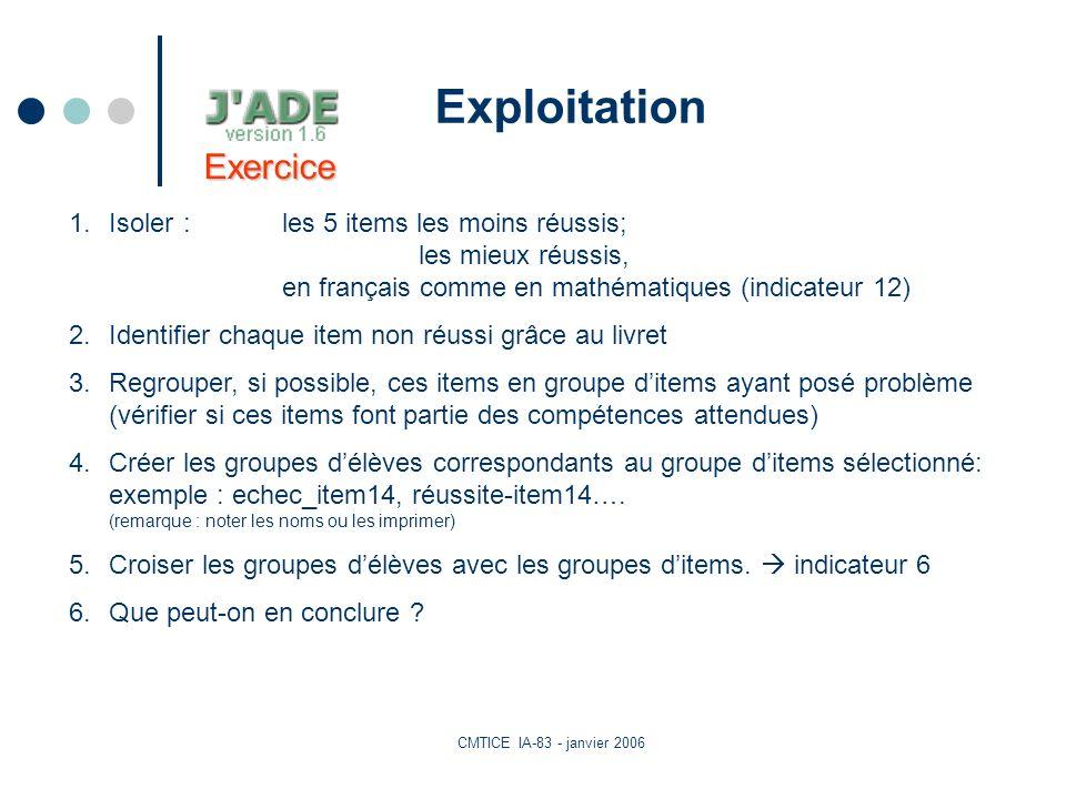 CMTICE IA-83 - janvier 2006 Exploitation 1.Isoler : les 5 items les moins réussis; les mieux réussis, en français comme en mathématiques (indicateur 12) 2.Identifier chaque item non réussi grâce au livret 3.Regrouper, si possible, ces items en groupe ditems ayant posé problème (vérifier si ces items font partie des compétences attendues) 4.Créer les groupes délèves correspondants au groupe ditems sélectionné: exemple : echec_item14, réussite-item14….