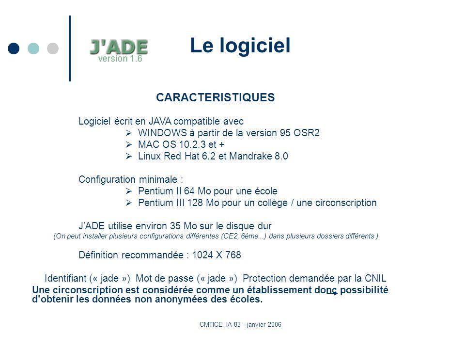 CMTICE IA-83 - janvier 2006 Le logiciel CARACTERISTIQUES Logiciel écrit en JAVA compatible avec WINDOWS à partir de la version 95 OSR2 MAC OS 10.2.3 et + Linux Red Hat 6.2 et Mandrake 8.0 Configuration minimale : Pentium II 64 Mo pour une école Pentium III 128 Mo pour un collège / une circonscription JADE utilise environ 35 Mo sur le disque dur (On peut installer plusieurs configurations différentes (CE2, 6ème...) dans plusieurs dossiers différents ) Définition recommandée : 1024 X 768 Identifiant (« jade ») Mot de passe (« jade ») Protection demandée par la CNIL Une circonscription est considérée comme un établissement donc possibilité dobtenir les données non anonymées des écoles.