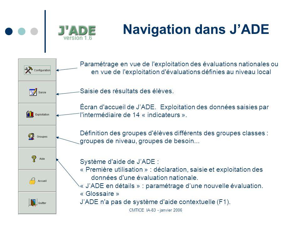 CMTICE IA-83 - janvier 2006 Navigation dans JADE Paramétrage en vue de l exploitation des évaluations nationales ou en vue de l exploitation d évaluations définies au niveau local Saisie des résultats des élèves.