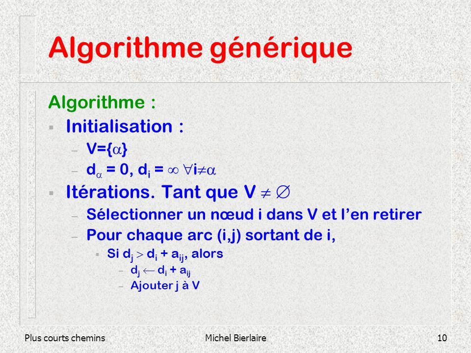 Plus courts cheminsMichel Bierlaire10 Algorithme générique Algorithme : Initialisation : – V={ } – d = 0, d i = i Itérations. Tant que V – Sélectionne