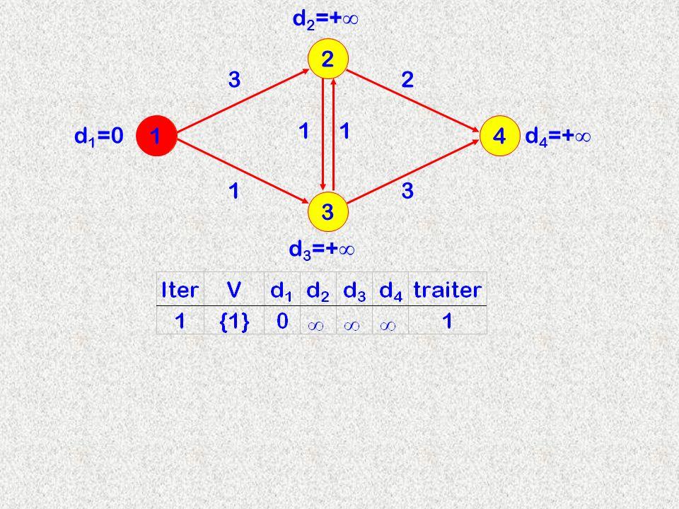 3 2 14 3 d 2 =+ 11 13 2 d 3 =+ d 4 =+ d 1 =0 1
