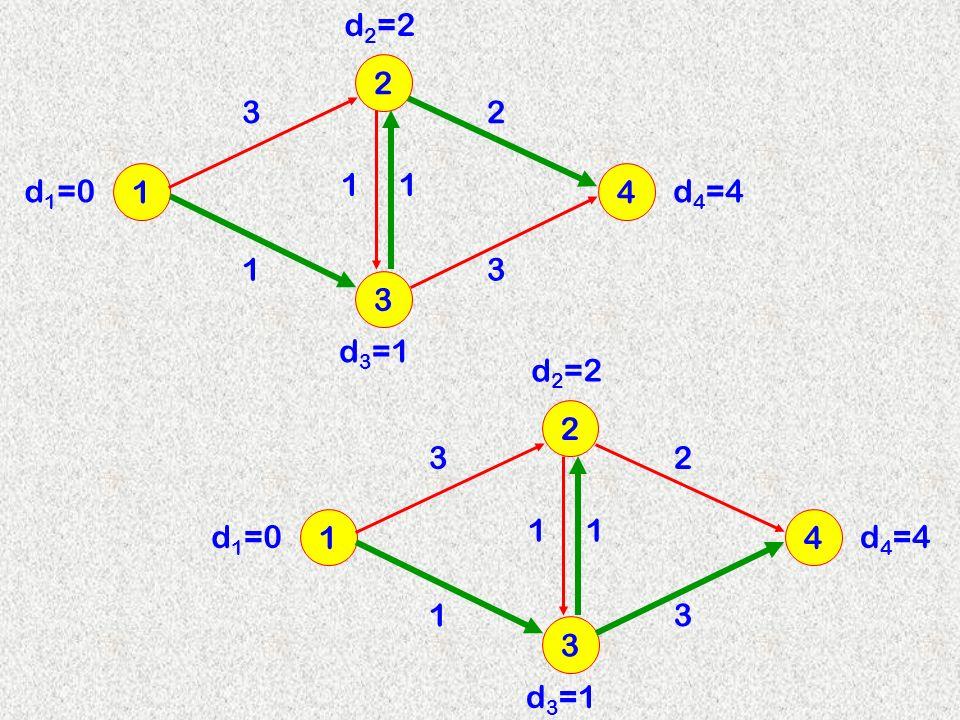 3 2 14 3 d 2 =2 11 13 2 d 3 =1 d 4 =4d 1 =0 3 2 14 3 d 2 =2 11 13 2 d 3 =1 d 4 =4d 1 =0