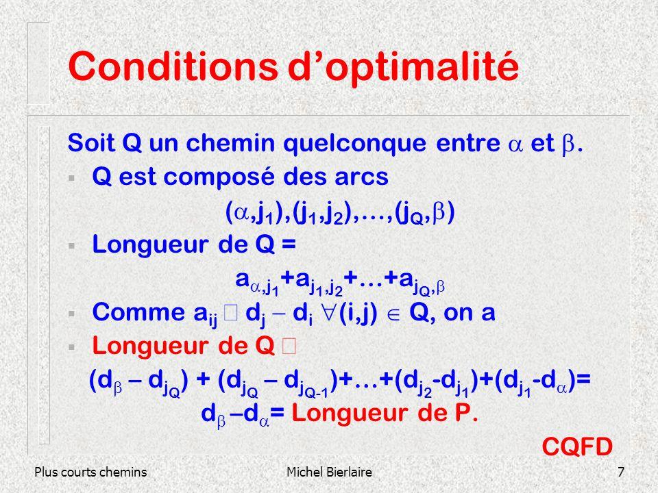 Plus courts cheminsMichel Bierlaire8 Algorithme générique Idée : On démarre avec un vecteur détiquettes (d 1,…,d N ) On sélectionne un arc (i,j) qui viole les conditions doptimalité, c-à-d tel que d j d i + a ij On met à jour létiquette de j d j d i + a ij Et ainsi de suite jusquà ce que tous les arcs vérifient la condition.