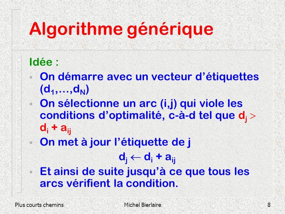 Plus courts cheminsMichel Bierlaire8 Algorithme générique Idée : On démarre avec un vecteur détiquettes (d 1,…,d N ) On sélectionne un arc (i,j) qui v