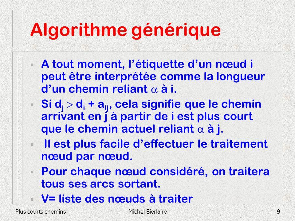 Plus courts cheminsMichel Bierlaire9 Algorithme générique A tout moment, létiquette dun nœud i peut être interprétée comme la longueur dun chemin reliant à i.