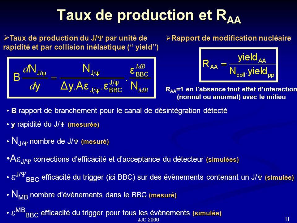 11 JJC 2006 Taux de production et R AA J/ Taux de production du J/ par unité de rapidité et par collision inélastique ( yield) Rapport de modification nucléaire B B rapport de branchement pour le canal de désintégration détecté y (mesurée) y rapidité du J/ (mesurée) (mesuré) N J/ nombre de J/ (mesuré) (simulées)A J/ corrections defficacité et dacceptance du détecteur (simulées) (simulée) J/ BBC efficacité du trigger (ici BBC) sur des évènements contenant un J/ (simulée) (mesuré) N MB nombre dévènements dans le BBC (mesuré) (simulée) MB BBC efficacité du trigger pour tous les évènements (simulée) R AA =1 en labsence tout effet dinteraction (normal ou anormal) avec le milieu