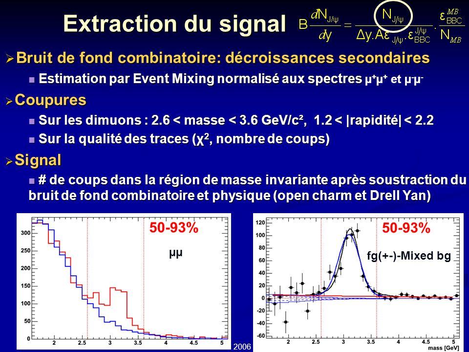12 JJC 2006 Extraction du signal Bruit de fond combinatoire: décroissances secondaires Bruit de fond combinatoire: décroissances secondaires Estimation par Event Mixing normalisé aux spectres Estimation par Event Mixing normalisé aux spectres µ + µ + et µ - µ - Coupures Coupures Sur les dimuons : 2.6 < masse < 3.6 GeV/c², 1.2 < |rapidité| < 2.2 Sur les dimuons : 2.6 < masse < 3.6 GeV/c², 1.2 < |rapidité| < 2.2 Sur la qualité des traces (χ 2, nombre de coups) Sur la qualité des traces (χ 2, nombre de coups) Signal Signal # de coups dans la région de masse invariante après soustraction du bruit de fond combinatoire et physique (open charm et Drell Yan) # de coups dans la région de masse invariante après soustraction du bruit de fond combinatoire et physique (open charm et Drell Yan) µµ fg(+-)-Mixed bg