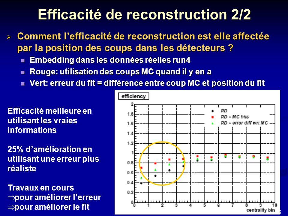 25 JJC 2006 Comment lefficacité de reconstruction est elle affectée par la position des coups dans les détecteurs .