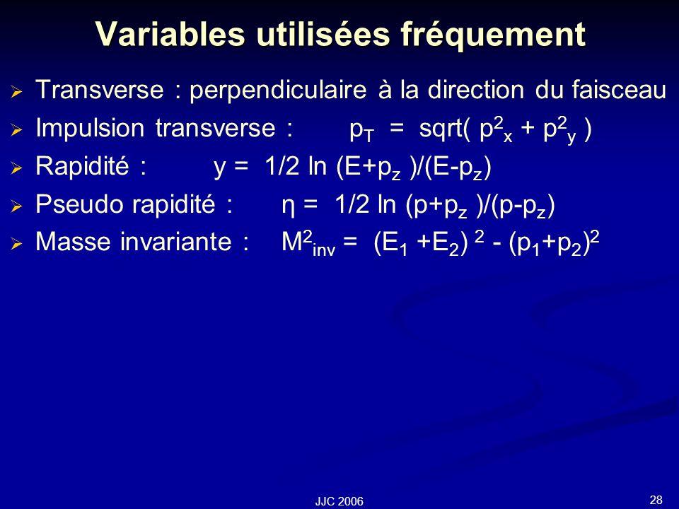 28 JJC 2006 Variables utilisées fréquement Transverse : perpendiculaire à la direction du faisceau Impulsion transverse : p T = sqrt( p 2 x + p 2 y ) Rapidité :y = 1/2 ln (E+p z )/(E-p z ) Pseudo rapidité : η = 1/2 ln (p+p z )/(p-p z ) Masse invariante : M 2 inv = (E 1 +E 2 ) 2 - (p 1 +p 2 ) 2