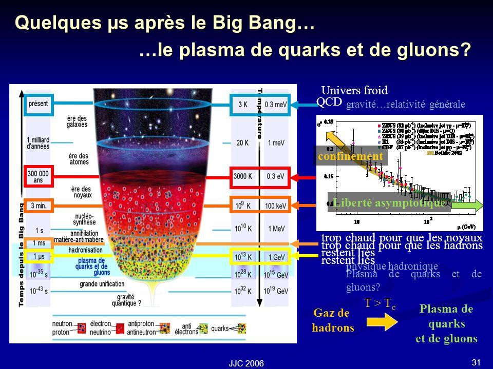 31 JJC 2006 Quelques µs après le Big Bang… …le plasma de quarks et de gluons.