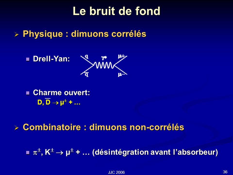 36 JJC 2006 Le bruit de fond Physique : dimuons corrélés Physique : dimuons corrélés Drell-Yan: Drell-Yan: Charme ouvert: Charme ouvert: D, D µ ± + … Combinatoire : dimuons non-corrélés Combinatoire : dimuons non-corrélés, K µ + … (désintégration avant labsorbeur), K µ + … (désintégration avant labsorbeur)
