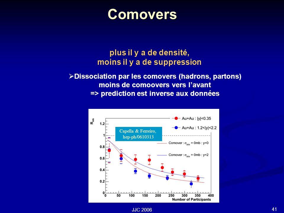41 JJC 2006 Comovers Capella & Ferreiro, hep-ph/0610313 Dissociation par les comovers (hadrons, partons) moins de comoovers vers lavant => prediction est inverse aux données plus il y a de densité, moins il y a de suppression