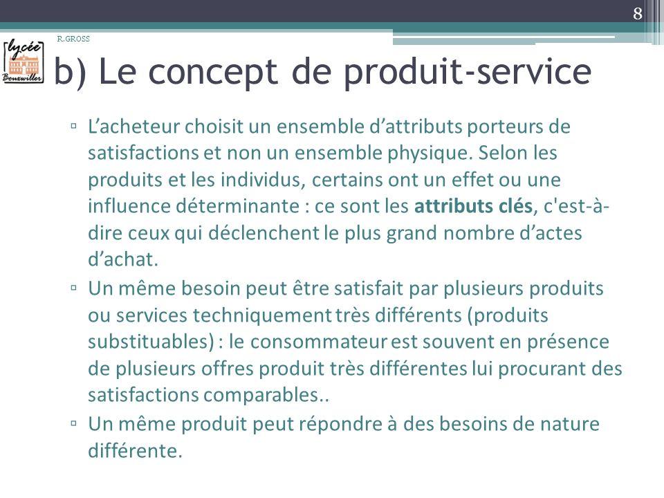b) Le concept de produit-service Lacheteur choisit un ensemble dattributs porteurs de satisfactions et non un ensemble physique.