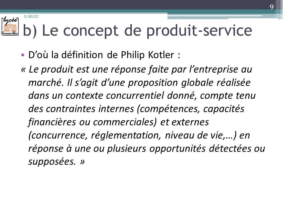 b) Le concept de produit-service Doù la définition de Philip Kotler : « Le produit est une réponse faite par lentreprise au marché.