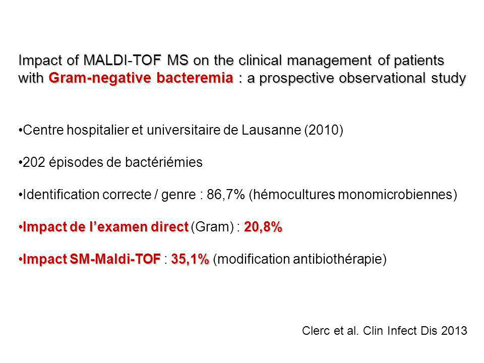 Impact of MALDI-TOF MS on the clinical management of patients with Gram-negative bacteremia : a prospective observational study Centre hospitalier et