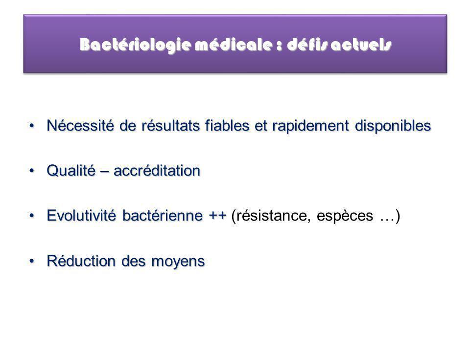 Bactériologie médicale : défis actuels Nécessité de résultats fiables et rapidement disponiblesNécessité de résultats fiables et rapidement disponible