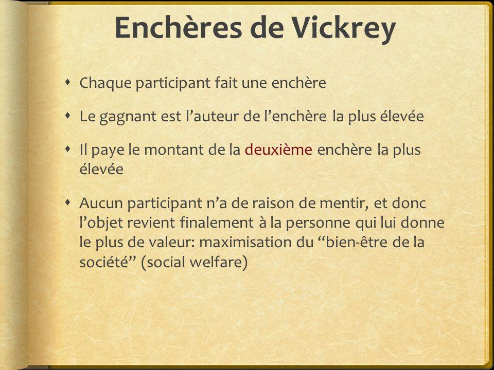 Enchères de Vickrey Chaque participant fait une enchère Le gagnant est lauteur de lenchère la plus élevée Il paye le montant de la deuxième enchère la