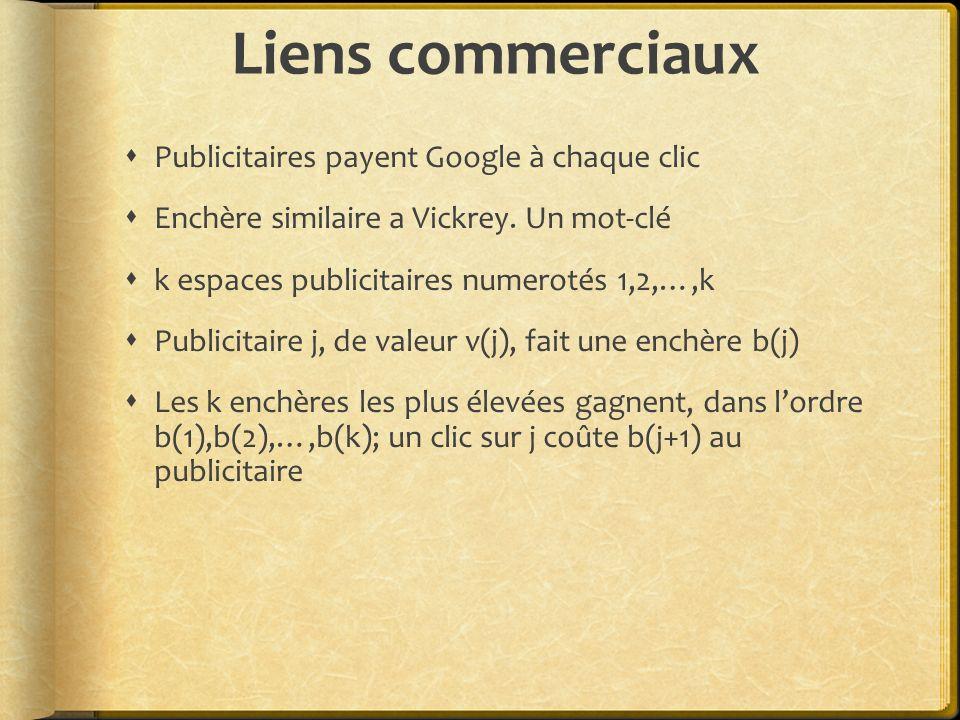 Liens commerciaux Publicitaires payent Google à chaque clic Enchère similaire a Vickrey. Un mot-clé k espaces publicitaires numerotés 1,2,…,k Publicit