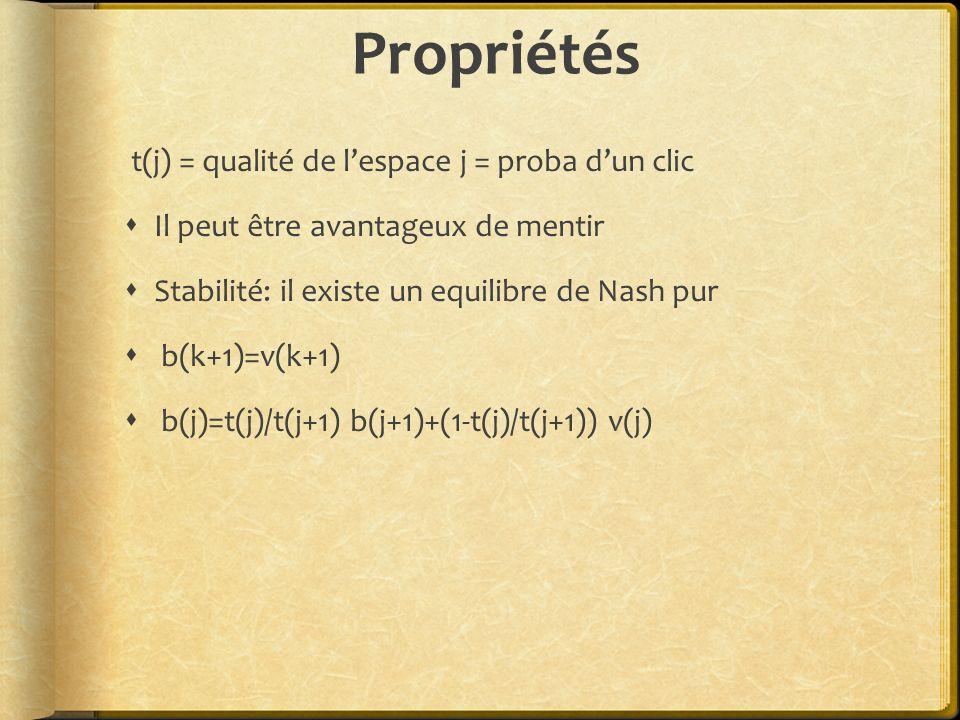 Propriétés t(j) = qualité de lespace j = proba dun clic Il peut être avantageux de mentir Stabilité: il existe un equilibre de Nash pur b(k+1)=v(k+1) b(j)=t(j)/t(j+1) b(j+1)+(1-t(j)/t(j+1)) v(j)