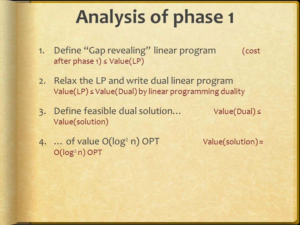 Analysis of phase 1 1.Define Gap revealing linear program (cost after phase 1) Value(LP) 2.Relax the LP and write dual linear program Value(LP) Value(Dual) by linear programming duality 3.Define feasible dual solution… Value(Dual) Value(solution) 4.… of value O(log 2 n) OPT Value(solution) = O(log 2 n) OPT