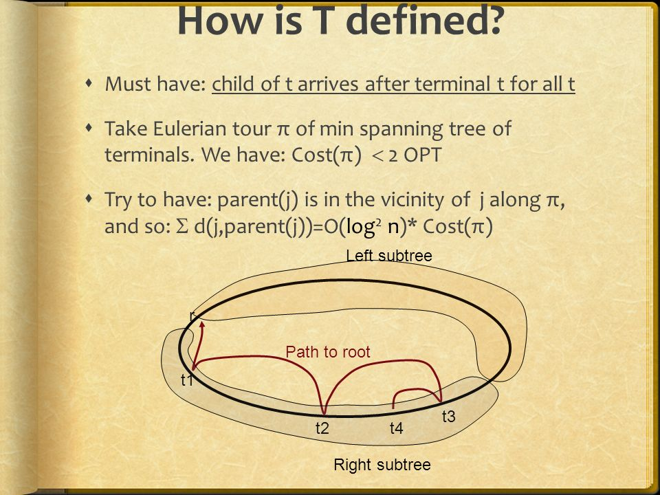 How is T defined.