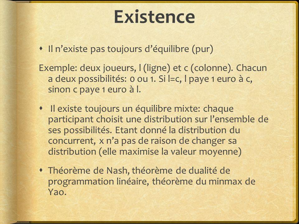 Existence Il nexiste pas toujours déquilibre (pur) Exemple: deux joueurs, l (ligne) et c (colonne). Chacun a deux possibilités: 0 ou 1. Si l=c, l paye