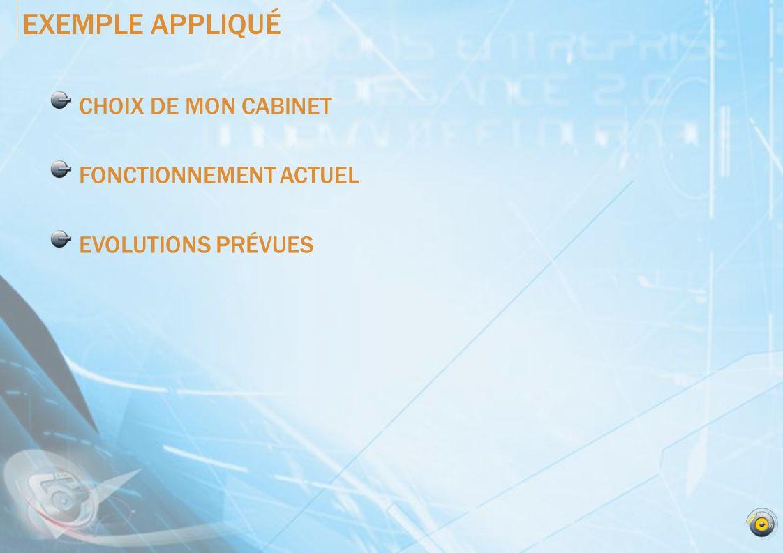 EXEMPLE APPLIQUÉ CHOIX DE MON CABINET FONCTIONNEMENT ACTUEL EVOLUTIONS PRÉVUES