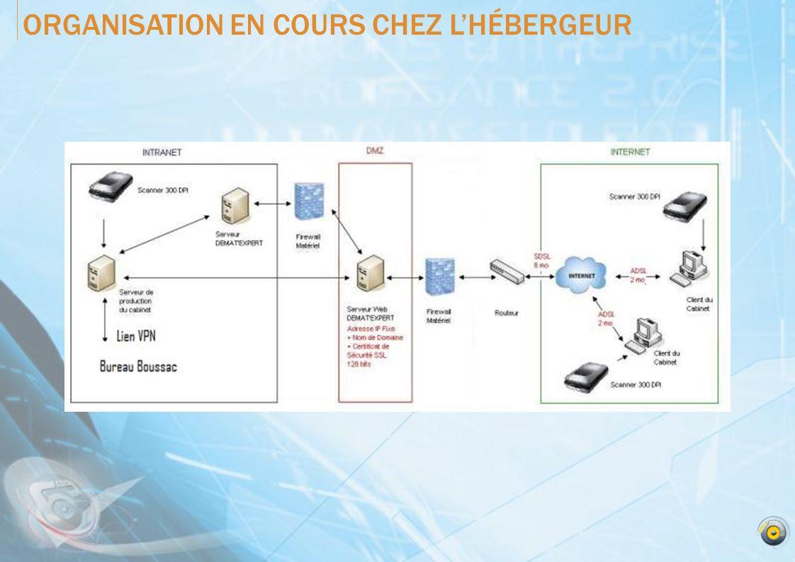 ORGANISATION EN COURS CHEZ LHÉBERGEUR
