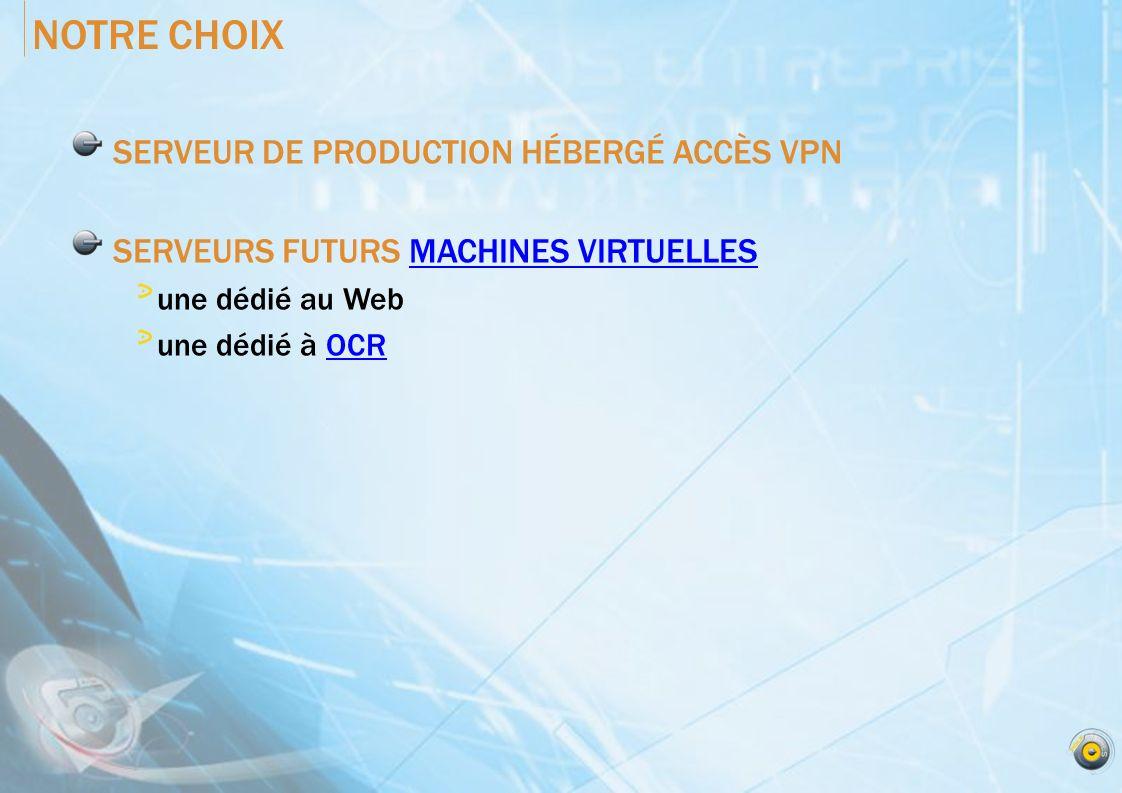 NOTRE CHOIX SERVEUR DE PRODUCTION HÉBERGÉ ACCÈS VPN SERVEURS FUTURS MACHINES VIRTUELLESMACHINES VIRTUELLES une dédié au Web une dédié à OCROCR