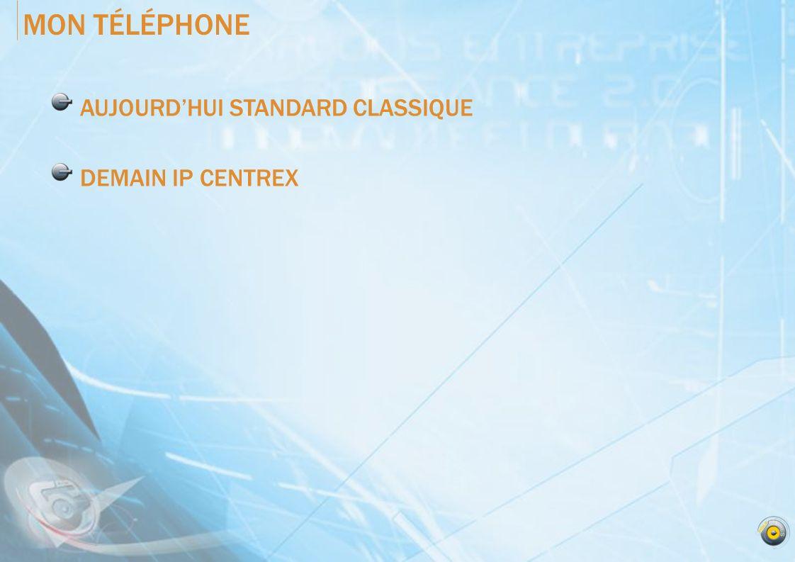 MON TÉLÉPHONE AUJOURDHUI STANDARD CLASSIQUE DEMAIN IP CENTREX