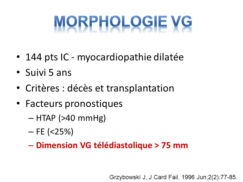 144 pts IC - myocardiopathie dilatée Suivi 5 ans Critères : décès et transplantation Facteurs pronostiques – HTAP (>40 mmHg) – FE (<25%) – Dimension V