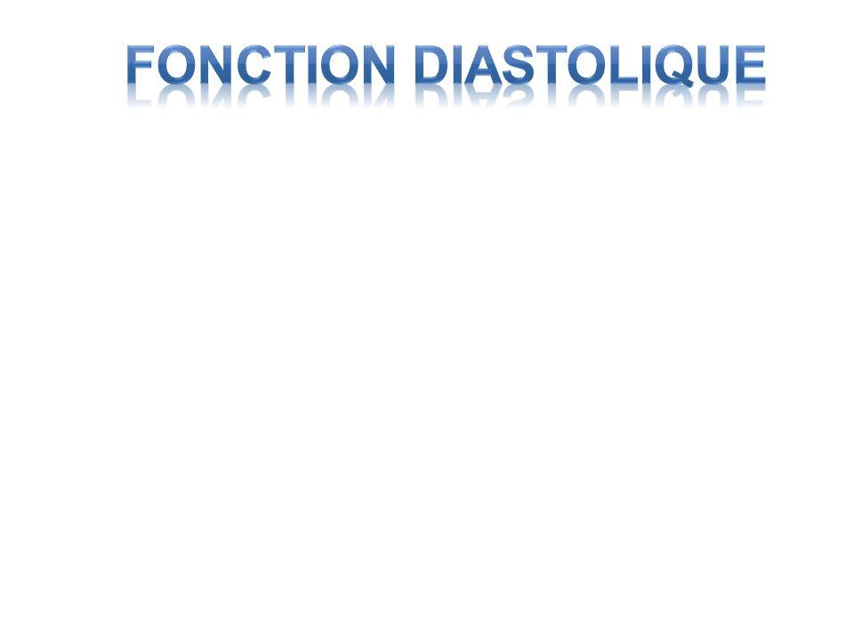 Rihal Circulation 1994 0 10 20 30 40 50 60 70 80 90 100 Fe<25% An F Diast sévère Fe<25% An F Diast modérée Fe>25% % Survie 102 pts CMD, suivi 2 ans