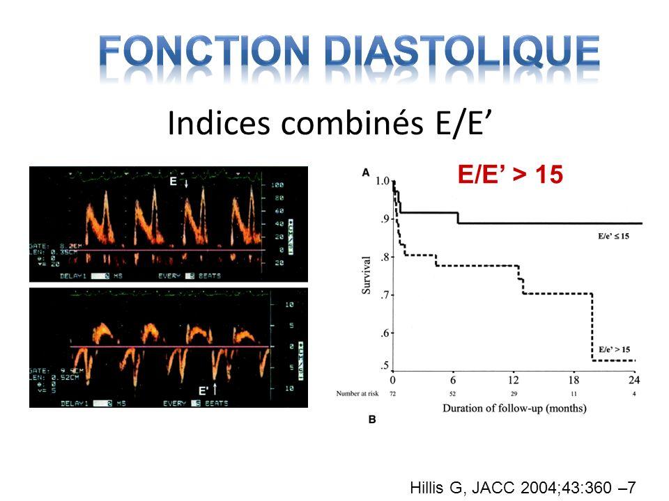 Indices combinés E/E Hillis G, JACC 2004;43:360 –7 E/E > 15