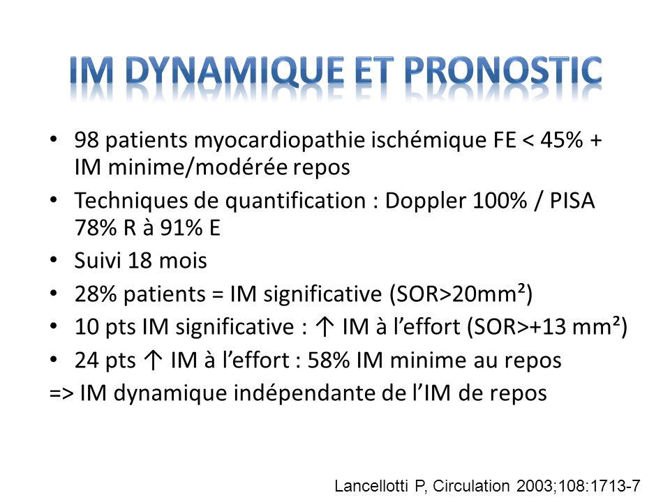 98 patients myocardiopathie ischémique FE < 45% + IM minime/modérée repos Techniques de quantification : Doppler 100% / PISA 78% R à 91% E Suivi 18 mo