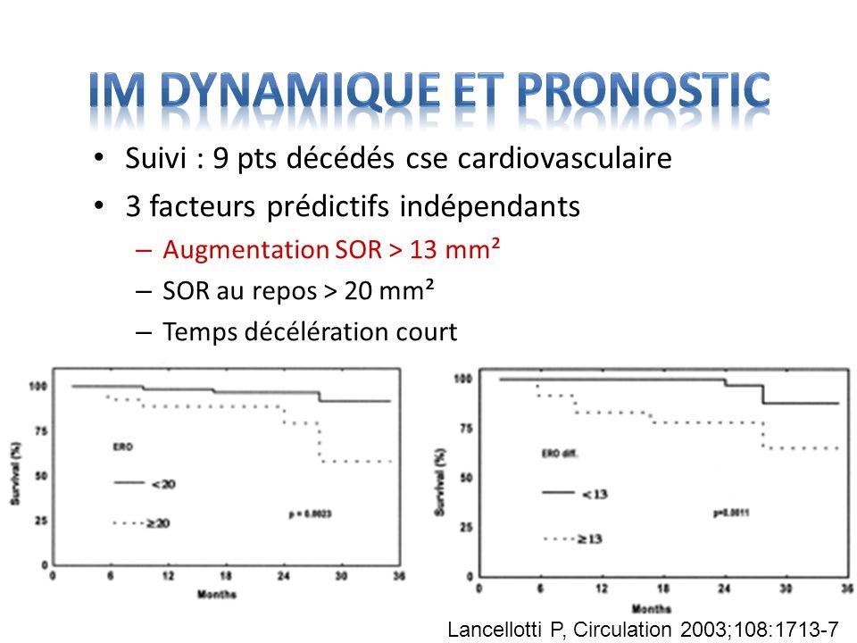 Suivi : 9 pts décédés cse cardiovasculaire 3 facteurs prédictifs indépendants – Augmentation SOR > 13 mm² – SOR au repos > 20 mm² – Temps décélération