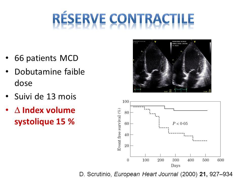 66 patients MCD Dobutamine faible dose Suivi de 13 mois Index volume systolique 15 % D. Scrutinio, European Heart Journal (2000) 21, 927–934