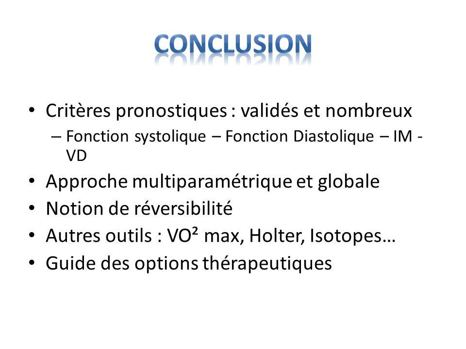 Critères pronostiques : validés et nombreux – Fonction systolique – Fonction Diastolique – IM - VD Approche multiparamétrique et globale Notion de rév