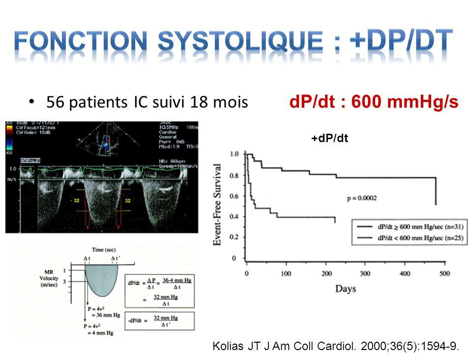 56 patients IC suivi 18 mois +dP/dt Kolias JT J Am Coll Cardiol. 2000;36(5):1594-9. dP/dt : 600 mmHg/s
