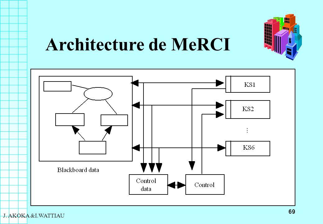 69 J. AKOKA &I.WATTIAU Architecture de MeRCI