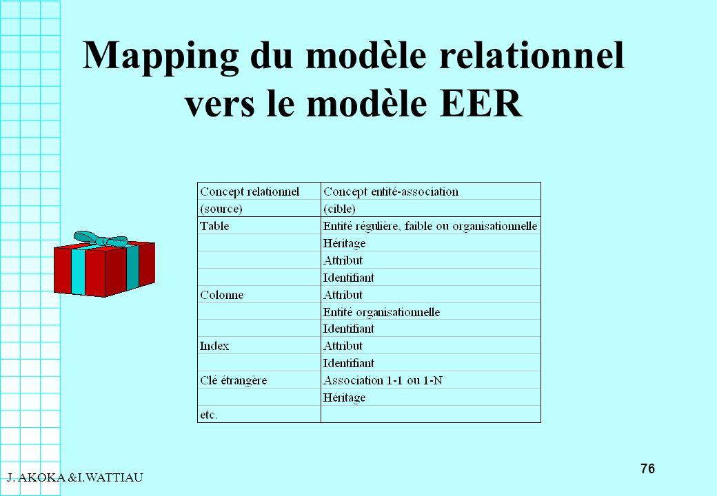 76 J. AKOKA &I.WATTIAU Mapping du modèle relationnel vers le modèle EER