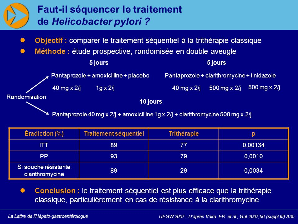 La Lettre de lHépato-gastroentérologue Syndrome de lintestin irritable : avec ou sans fibre .