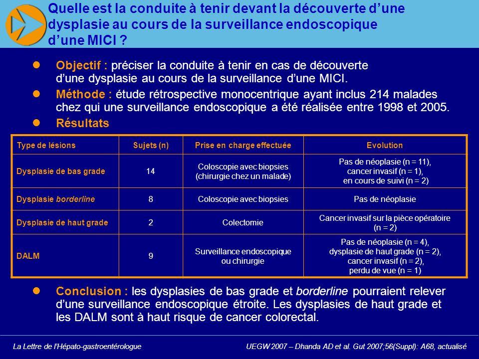 La Lettre de lHépato-gastroentérologueUEGW 2007 – Dhanda AD et al.