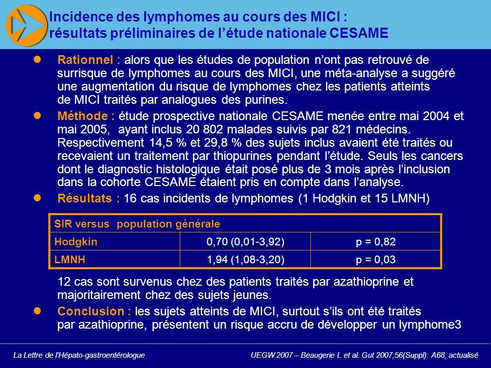 La Lettre de lHépato-gastroentérologueUEGW 2007 – Beaugerie L et al.