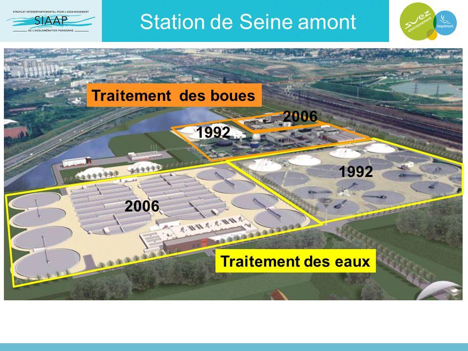 Station de Seine amont Traitement des eaux Traitement des boues 1992 2006 1992 2006
