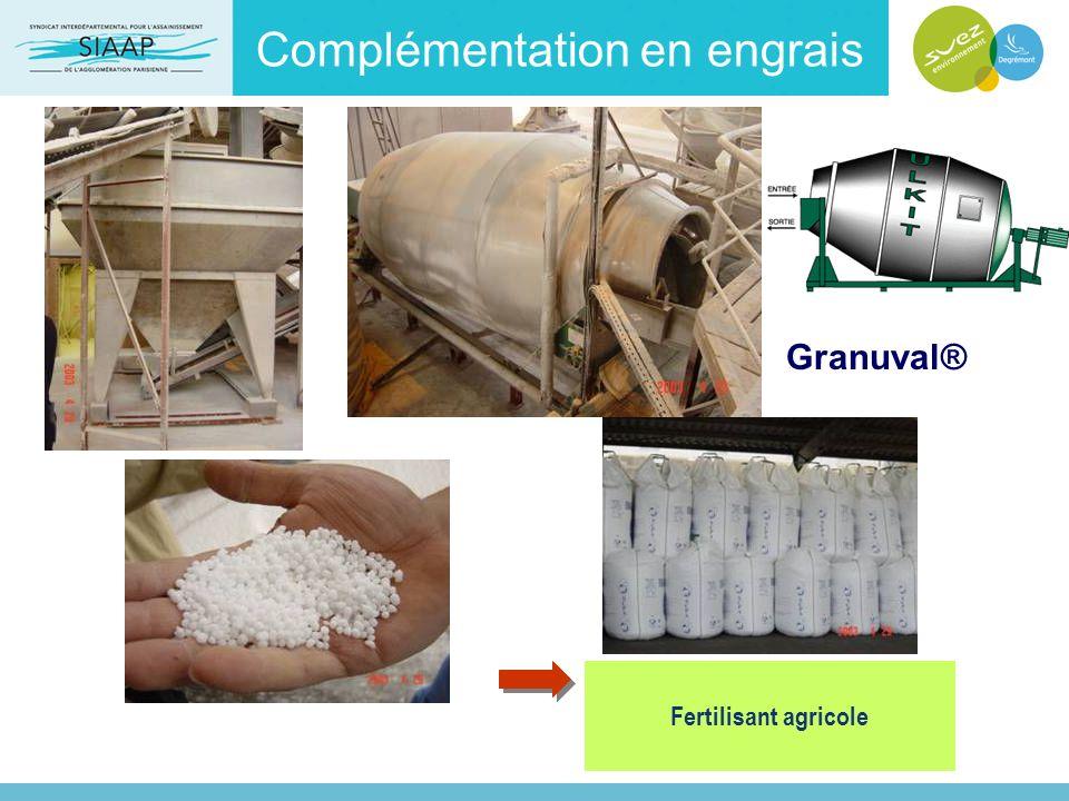 Complémentation en engrais Fertilisant agricole Granuval®