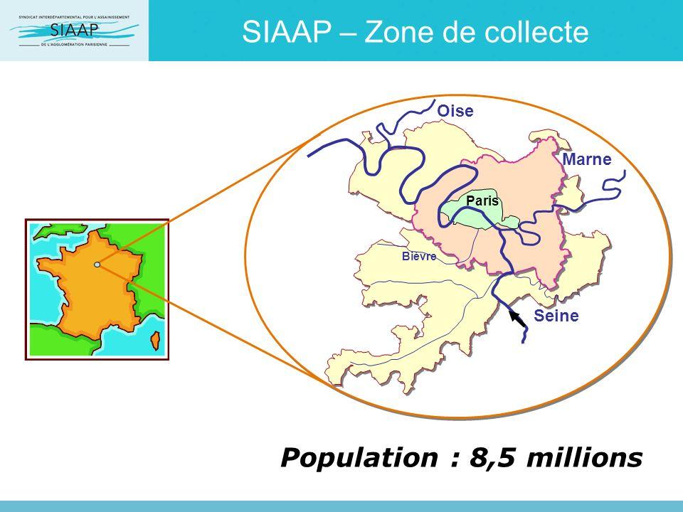 SIAAP – Zone de collecte Population : 8,5 millions Seine Marne Oise Paris Bièvre