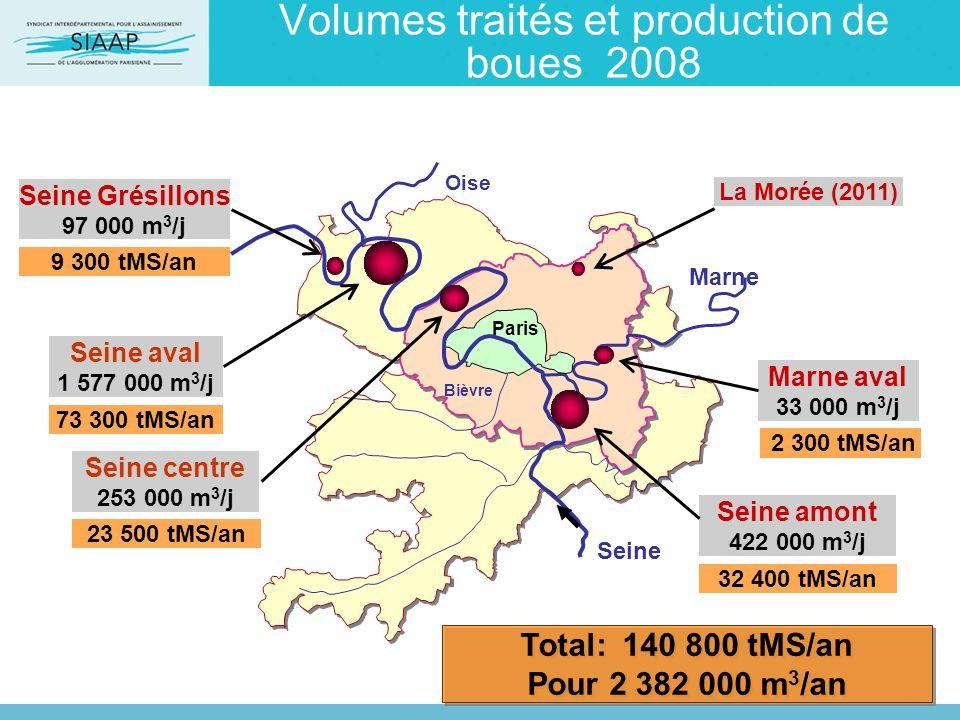 Paris Seine Marne Oise 9 300 tMS/an 73 300 tMS/an 23 500 tMS/an 2 300 tMS/an Seine Grésillons 97 000 m 3 /j Seine aval 1 577 000 m 3 /j Seine centre 2