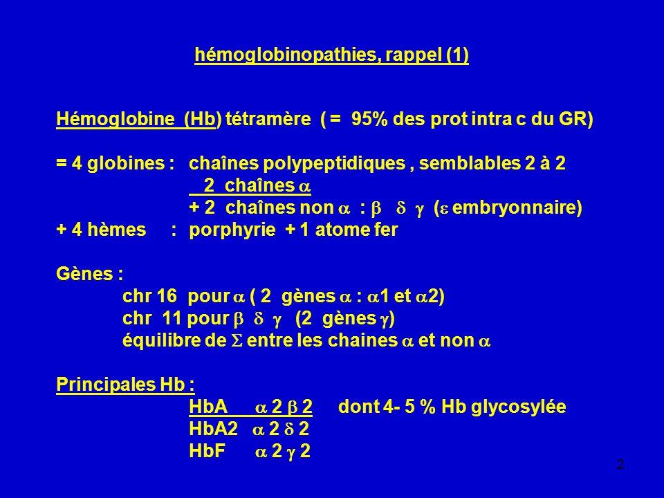 2 hémoglobinopathies, rappel (1) Hémoglobine (Hb) tétramère ( = 95% des prot intra c du GR) = 4 globines : chaînes polypeptidiques, semblables 2 à 2 2