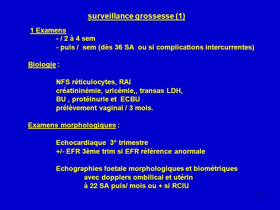 21 surveillance grossesse (1) 1 Examens - / 2 à 4 sem - puis / sem (dès 36 SA ou si complications intercurrentes) Biologie : NFS réticulocytes, RAI cr
